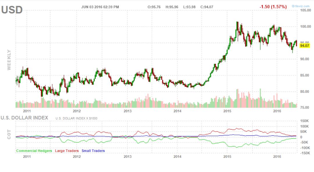 индекс,американского,доллара,U,S,Dollar,Index