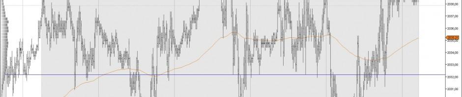 сигнал на продажу sp&500 ES 12-14 15 min